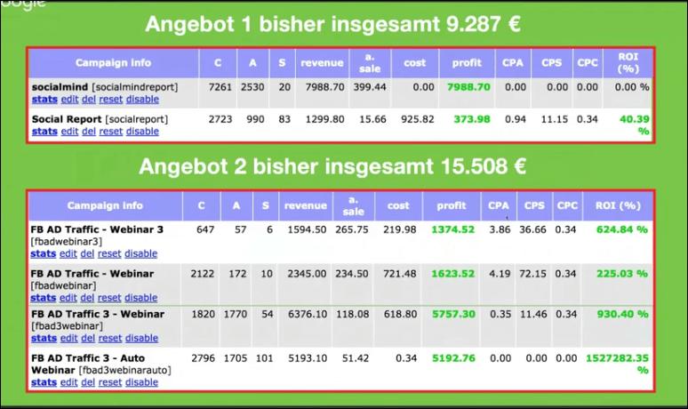 Facebook Sales Funnel - Beispiel für das 7 Euro seote und folge Seiten